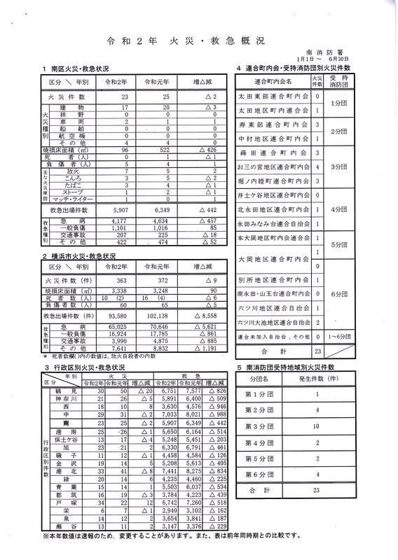 f:id:minamiyoshida:20200816094831j:plain