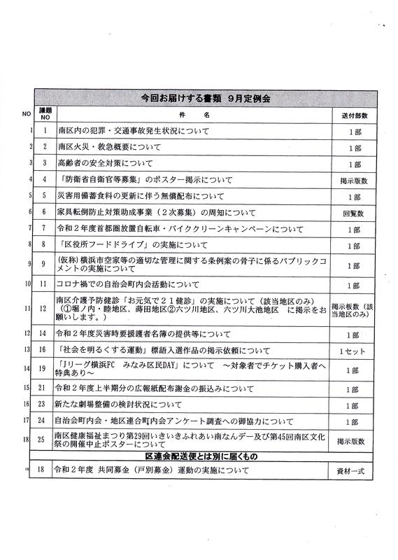 f:id:minamiyoshida:20201005094514j:plain