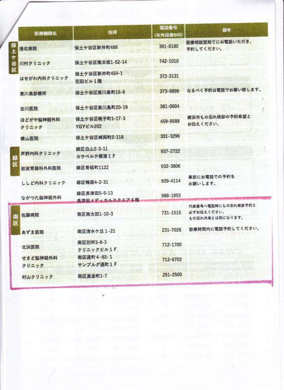 f:id:minamiyoshida:20201005094856j:plain