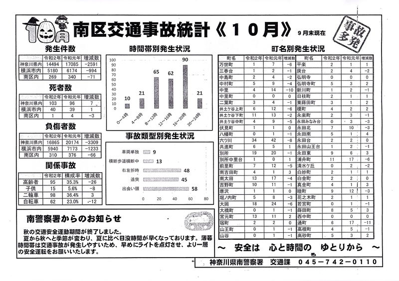 f:id:minamiyoshida:20201107104822j:plain