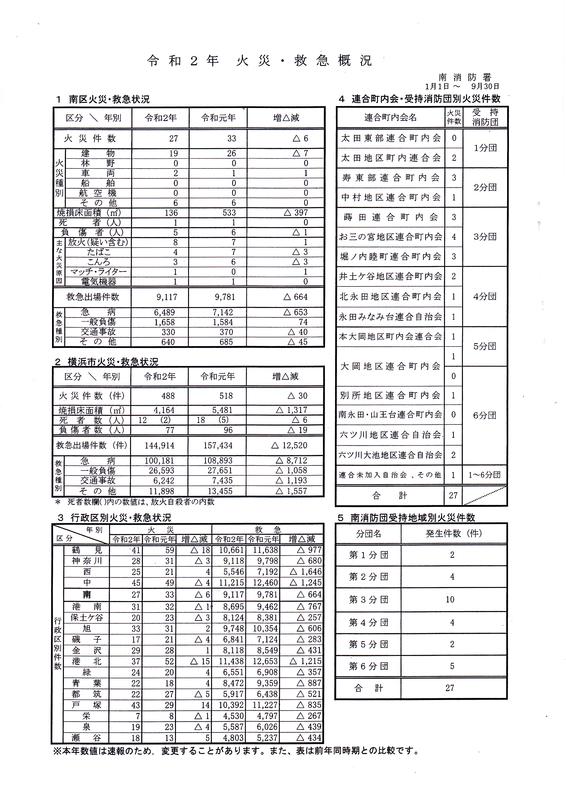 f:id:minamiyoshida:20201107104842j:plain