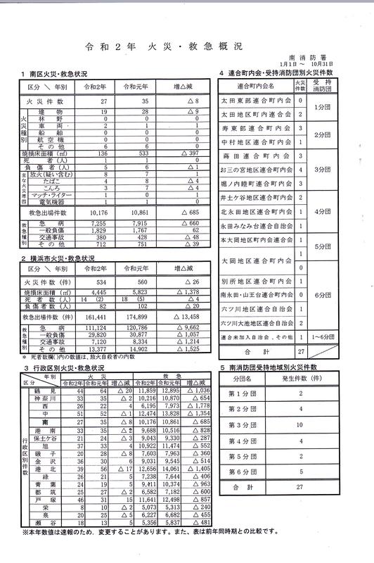 f:id:minamiyoshida:20201213094349j:plain