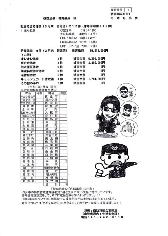 f:id:minamiyoshida:20210813001905j:plain