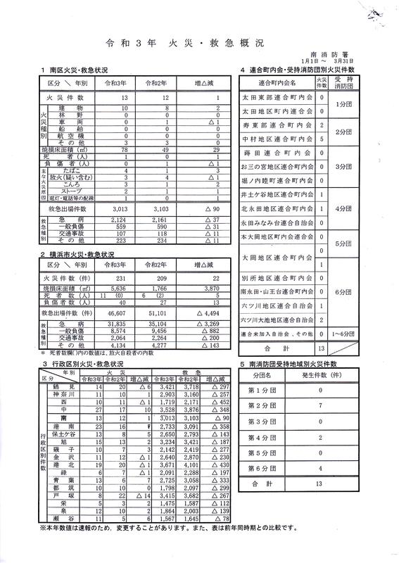 f:id:minamiyoshida:20210813001937j:plain