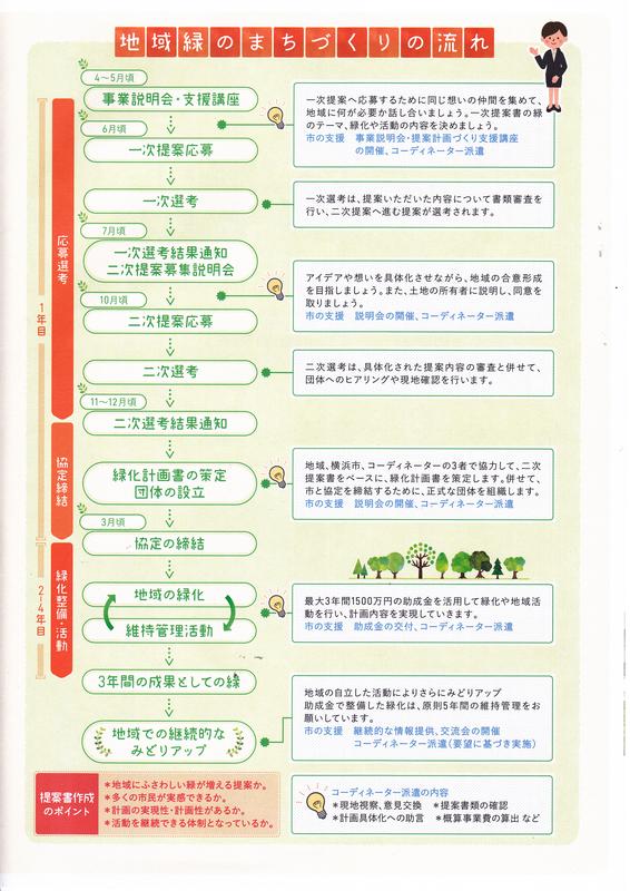 f:id:minamiyoshida:20210813002131j:plain