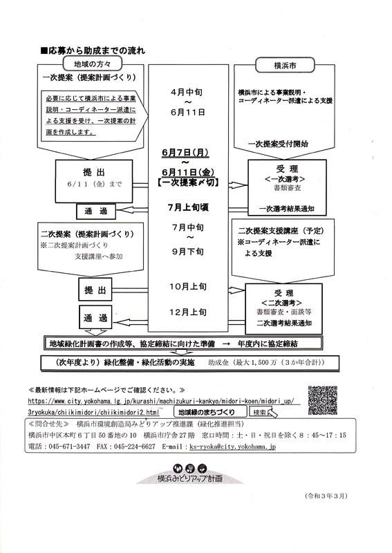f:id:minamiyoshida:20210813002206j:plain