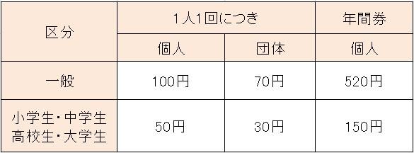 f:id:minamiyuza:20170409163400j:plain