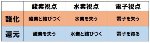 f:id:minamotosuiso:20160722134338j:plain
