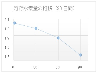 f:id:minamotosuiso:20170606164750j:plain