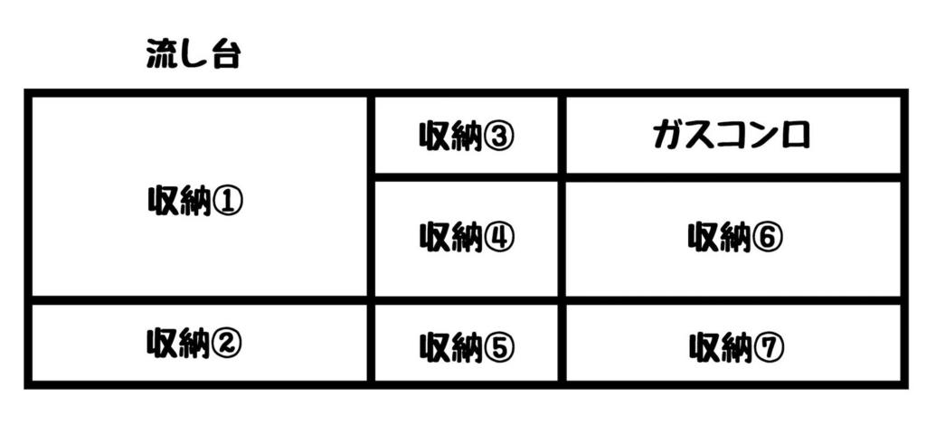 f:id:minaraipapa:20170212171624j:plain