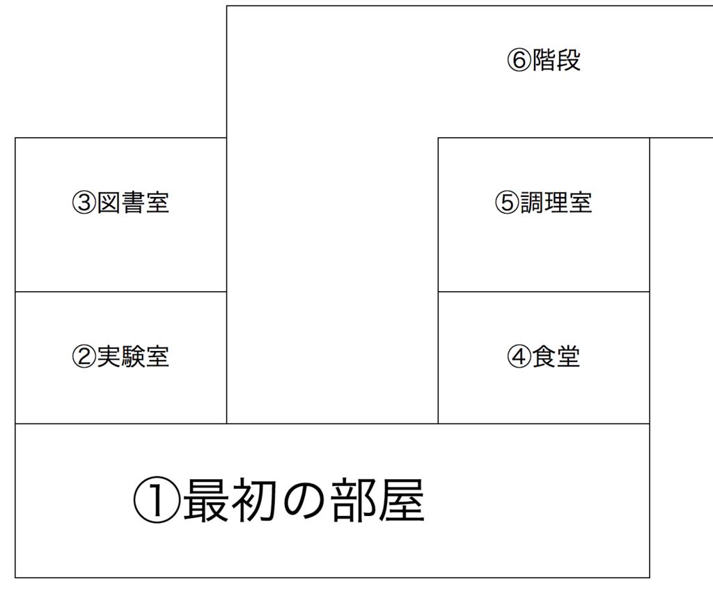 f:id:minase_mira:20170504154432p:plain