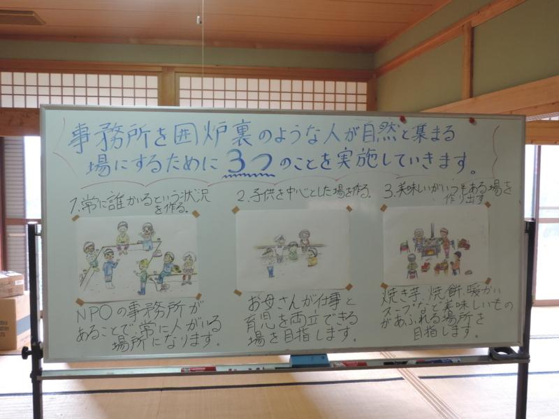 f:id:minato920:20170814134602j:plain