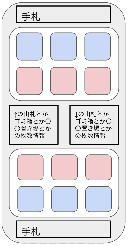 f:id:minato_lotus:20201114153142p:plain