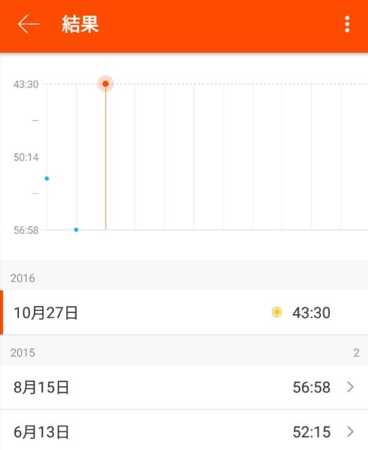 f:id:minatoyokohama303:20161027203452j:image