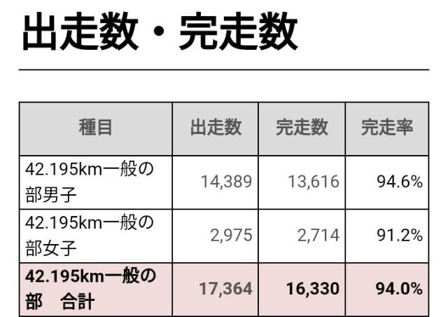 f:id:minatoyokohama303:20171208083454j:image