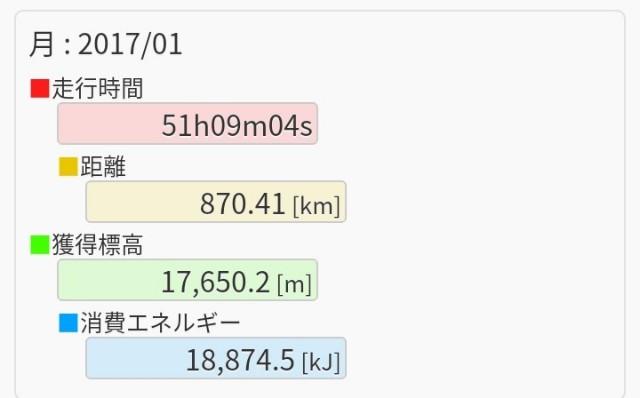 f:id:minatoyokohama303:20180130000306j:image