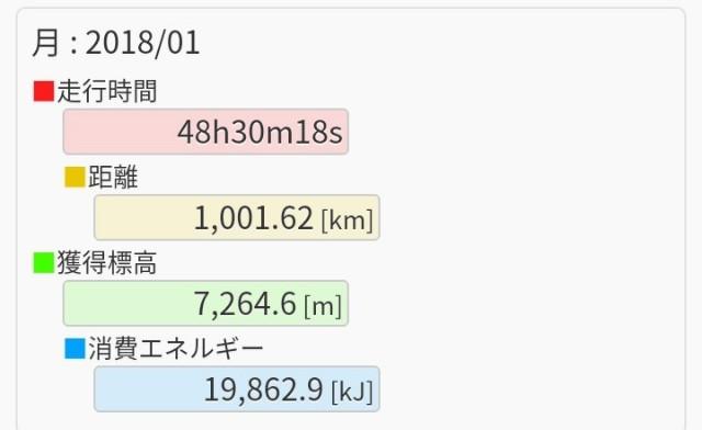 f:id:minatoyokohama303:20180130103942j:image