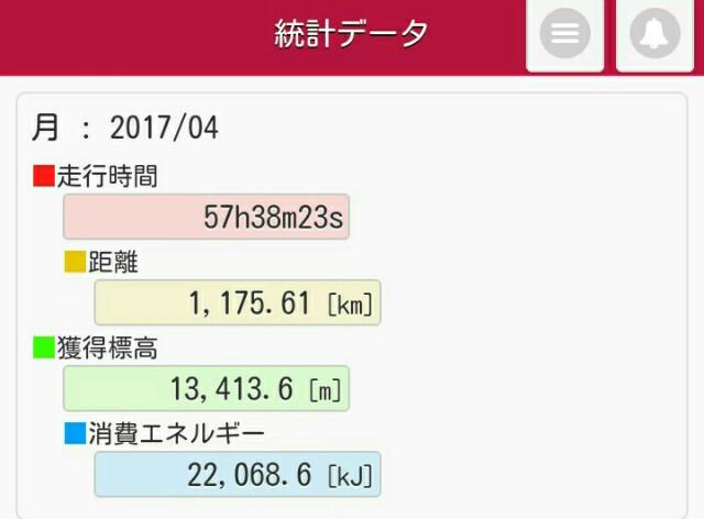 f:id:minatoyokohama303:20180330222833j:image