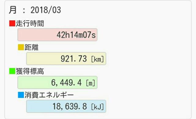 f:id:minatoyokohama303:20180401211248j:image