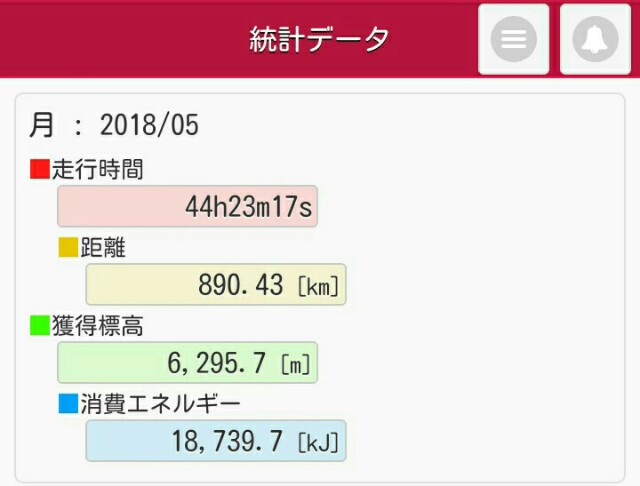 f:id:minatoyokohama303:20180531230107j:image