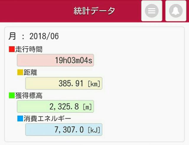 f:id:minatoyokohama303:20180701084236j:image