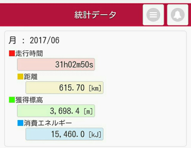 f:id:minatoyokohama303:20180701084251j:image