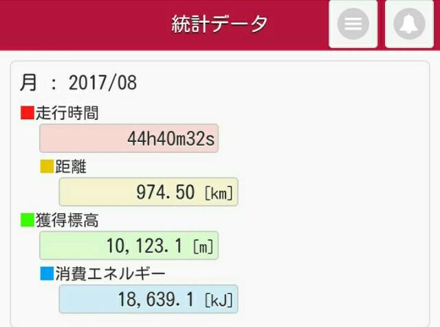 f:id:minatoyokohama303:20180902184747j:image
