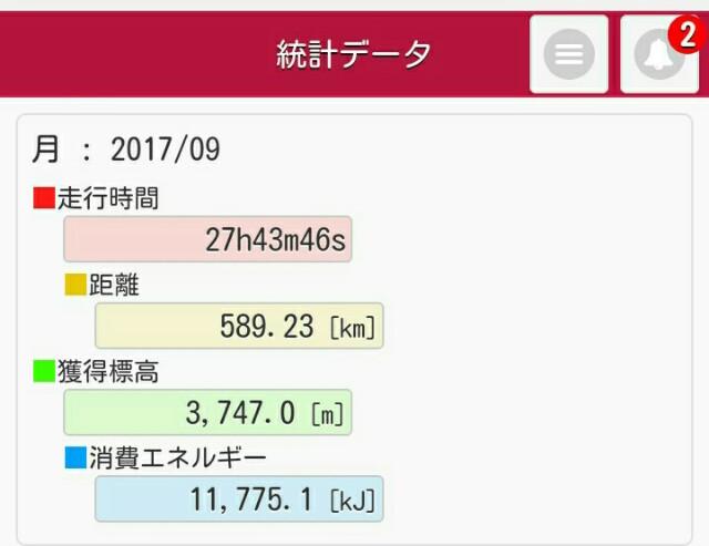 f:id:minatoyokohama303:20180902185129j:image