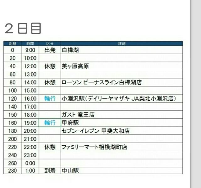 f:id:minatoyokohama303:20181008181701j:image