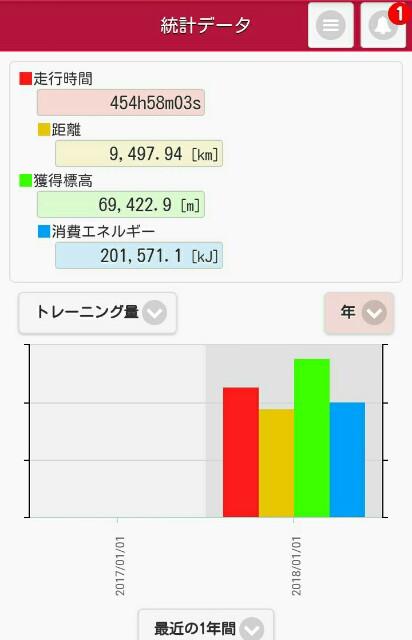 f:id:minatoyokohama303:20181231104840j:image