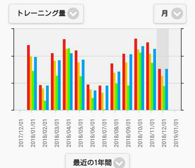 f:id:minatoyokohama303:20181231104941j:image
