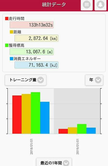 f:id:minatoyokohama303:20190331182846j:image