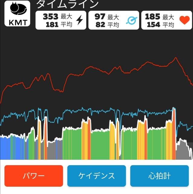 f:id:minatoyokohama303:20200527110822j:image