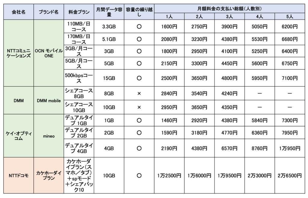 f:id:minayokobayashi:20160930163450j:plain