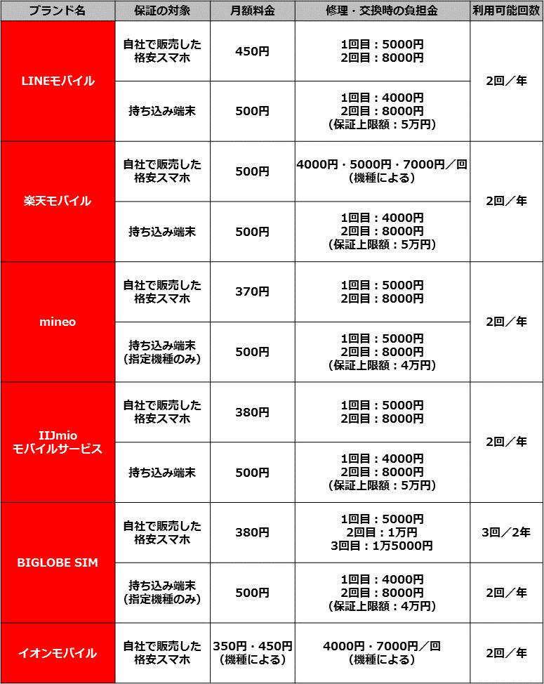 f:id:minayokobayashi:20170613163836j:plain