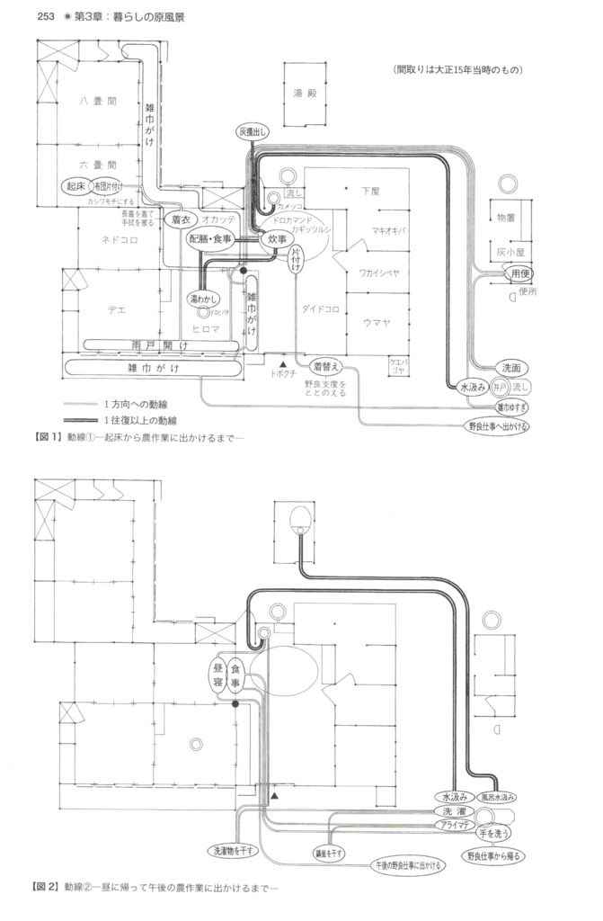 f:id:mindlogchihiro:20161201022723p:plain