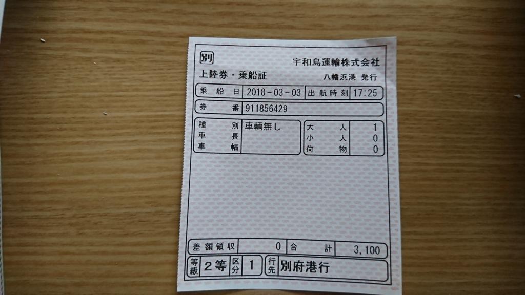 f:id:mineharu:20180319114527j:plain
