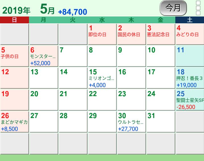 f:id:mineko777:20190605175300p:plain