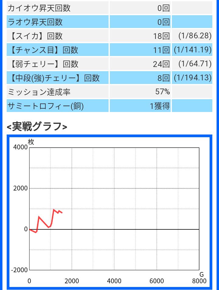 f:id:mineko777:20191202002616p:plain