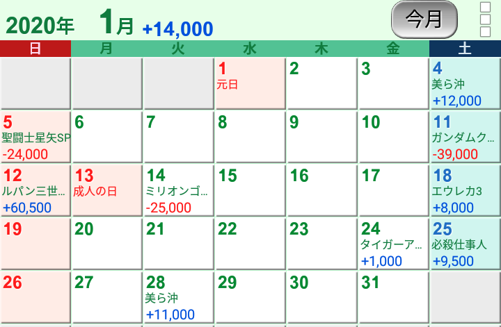 f:id:mineko777:20200207235014p:plain