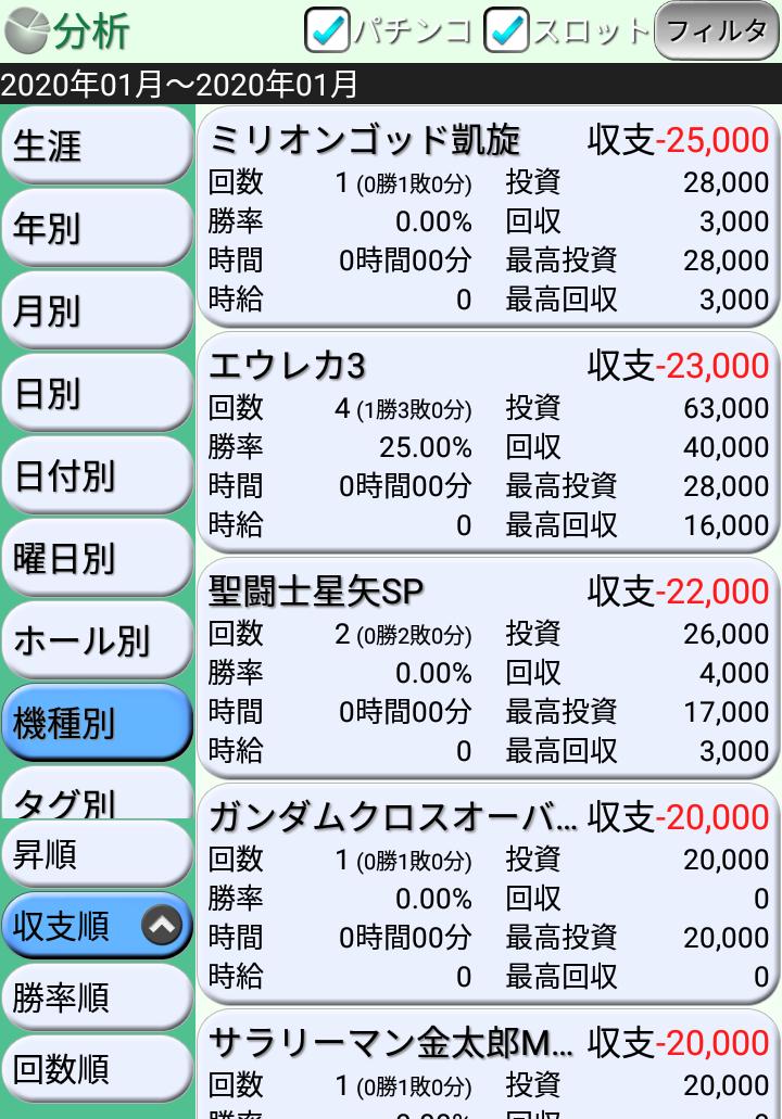 f:id:mineko777:20200208000505p:plain
