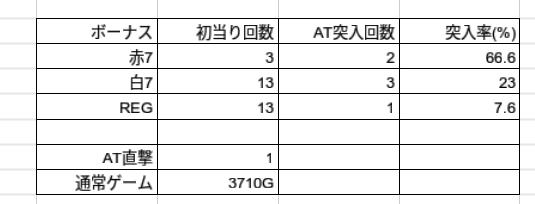 f:id:mineko777:20200216214341p:plain