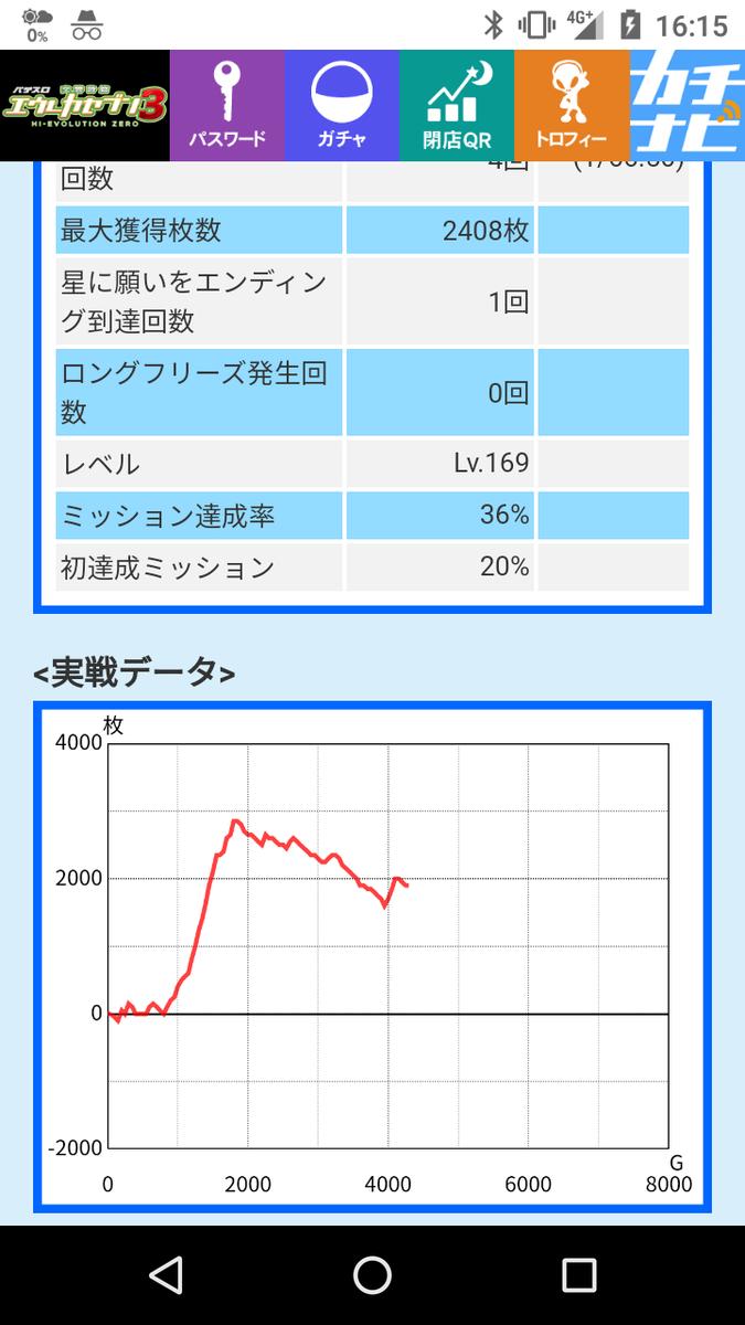 f:id:mineko777:20200310210959p:plain