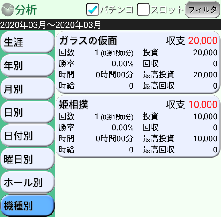 f:id:mineko777:20200414114401p:plain