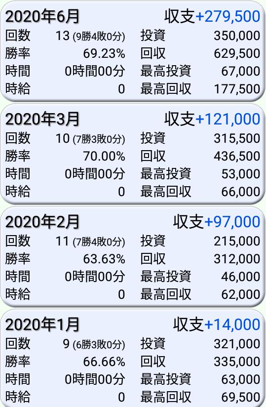 f:id:mineko777:20201231134144p:plain