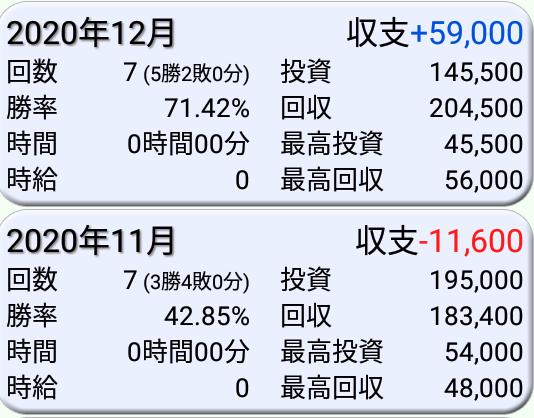 f:id:mineko777:20201231135556p:plain