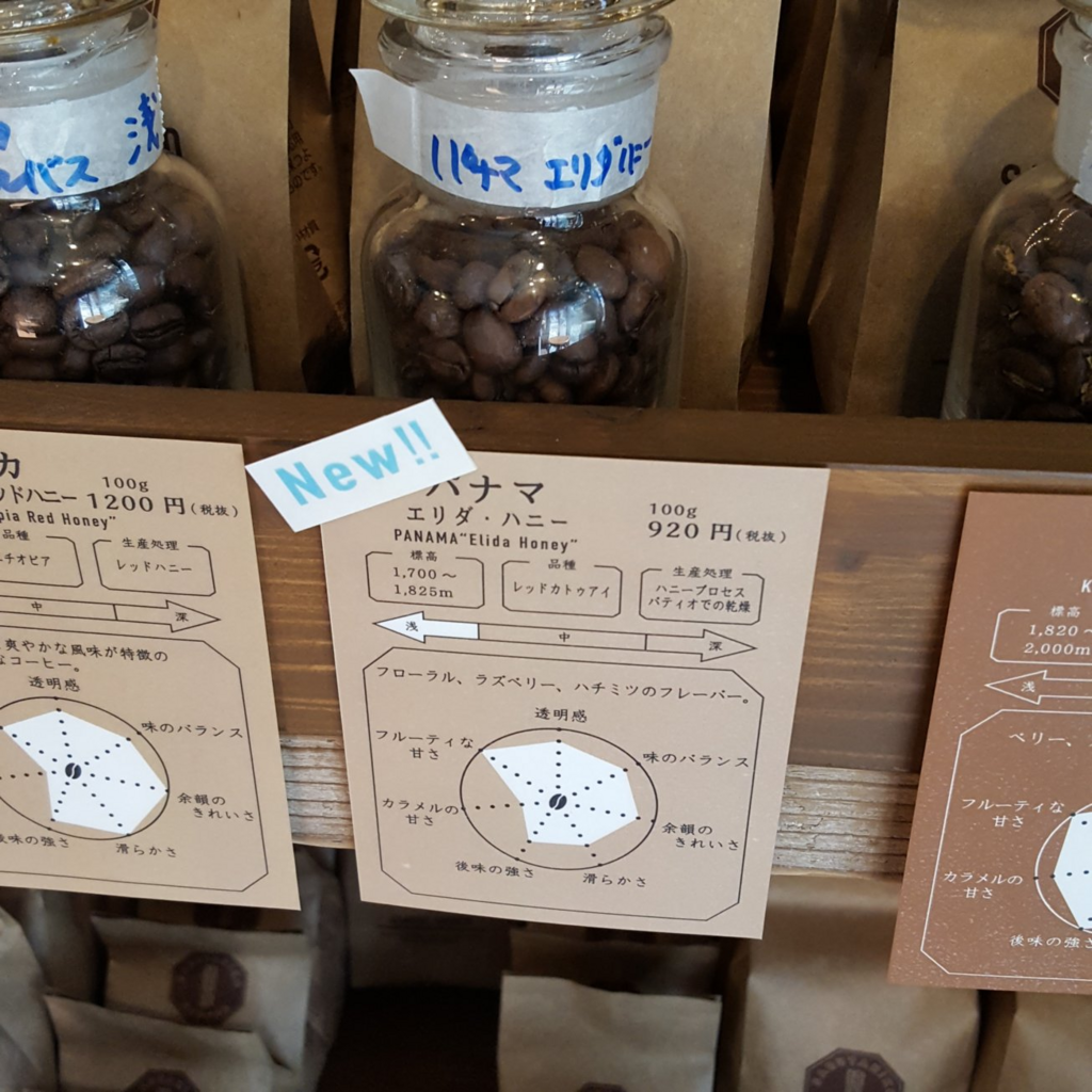 f:id:minemuracoffee:20180224192931p:plain