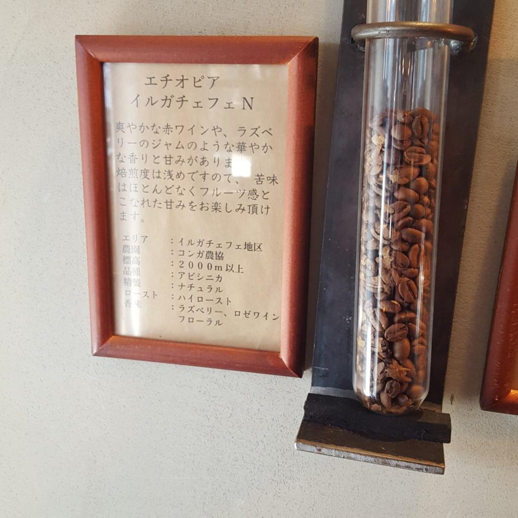 f:id:minemuracoffee:20180325093544p:plain