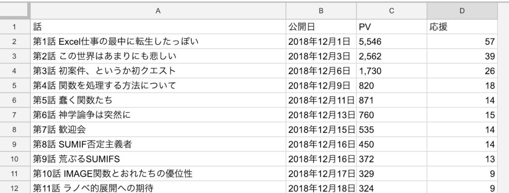 f:id:minemuracoffee:20190126153259p:plain