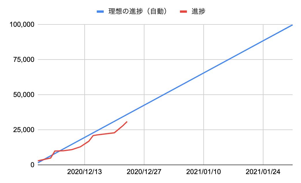 f:id:minemuracoffee:20201202205216p:plain